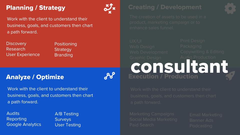 059: Freelancer vs Consultant vs Agency | Nathan Allotey